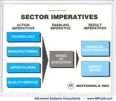 Motorola Sector Imperatives