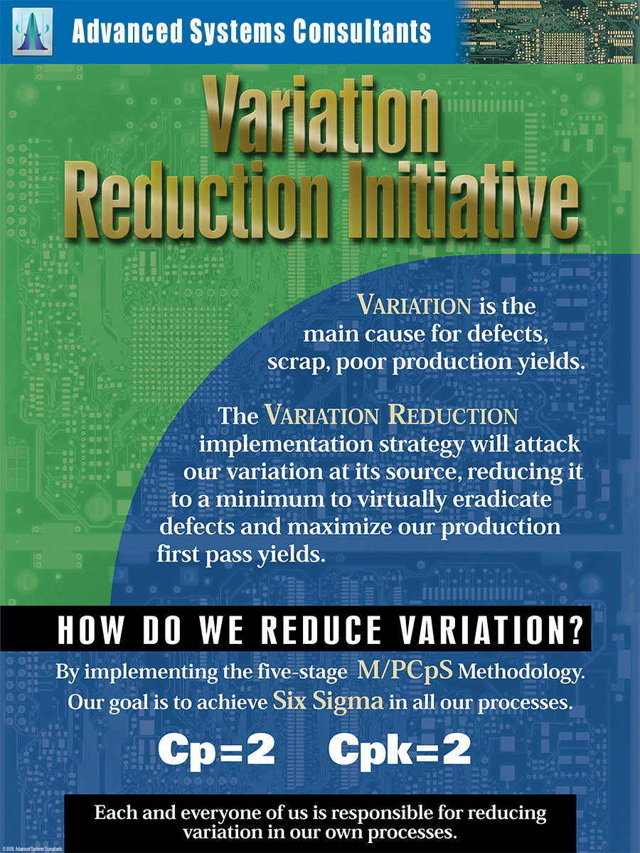Variation Reduction Initiative Poster